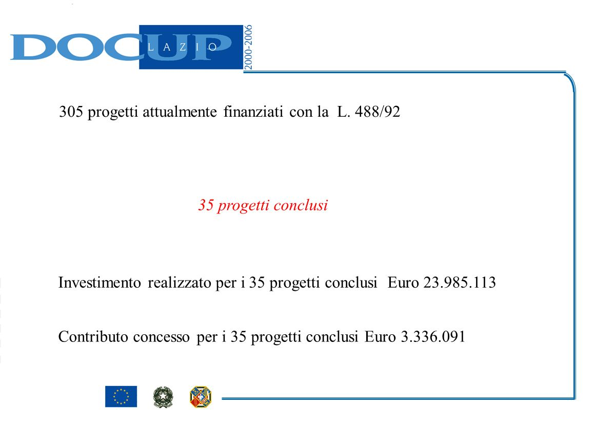 305 progetti attualmente finanziati con la L. 488/92