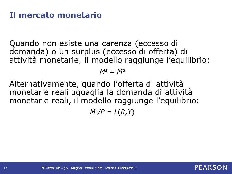 Il mercato monetario