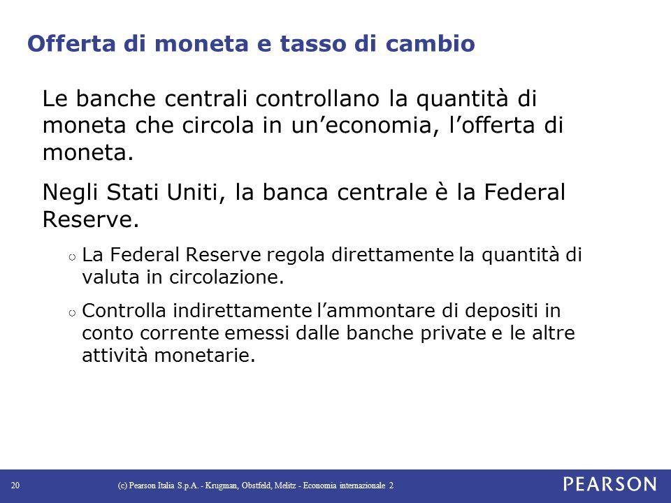 Offerta di moneta e tasso di cambio