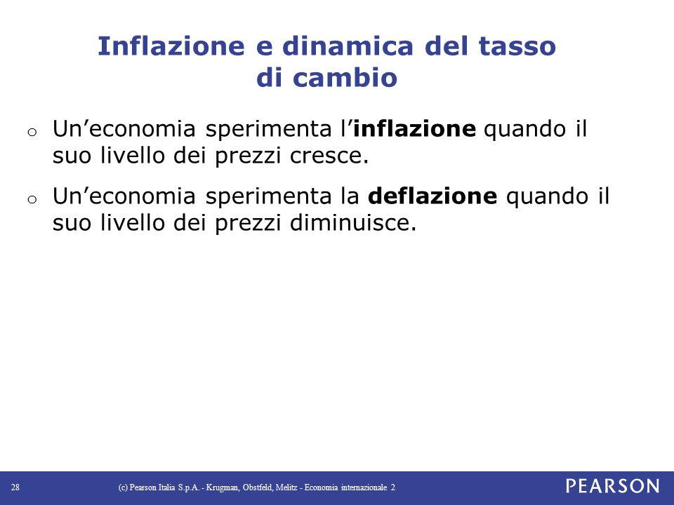Inflazione e dinamica del tasso di cambio