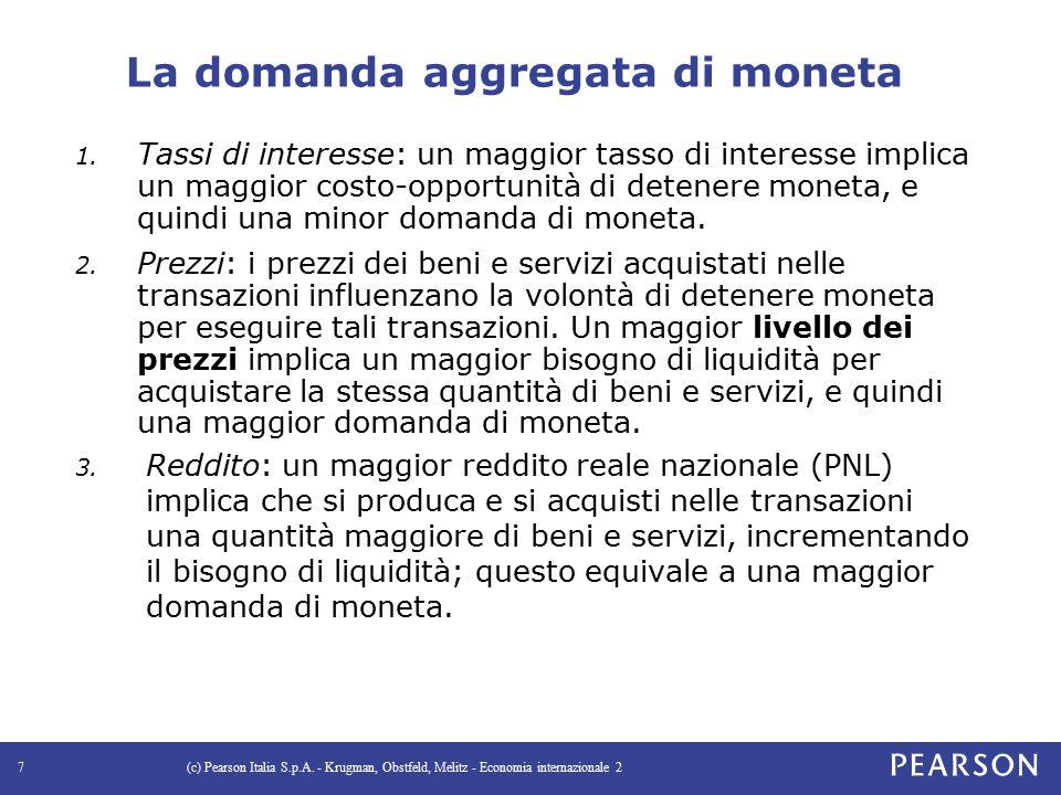 La domanda aggregata di moneta