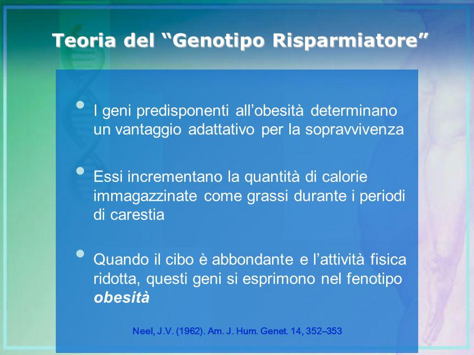 Teoria del Genotipo Risparmiatore