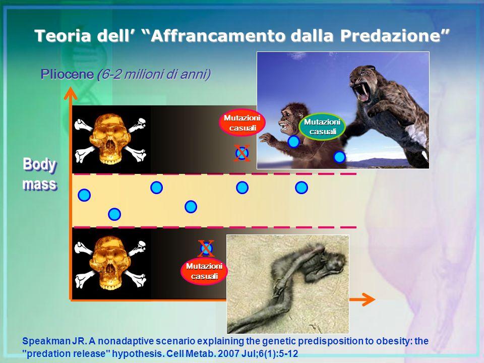Teoria dell' Affrancamento dalla Predazione