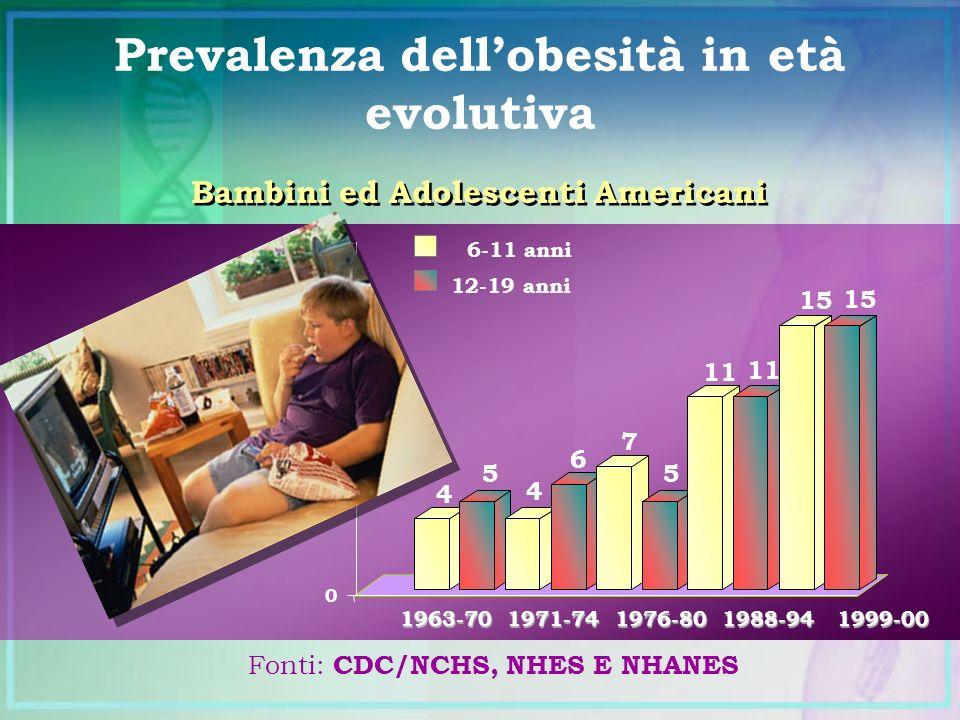 Prevalenza dell'obesità in età evolutiva