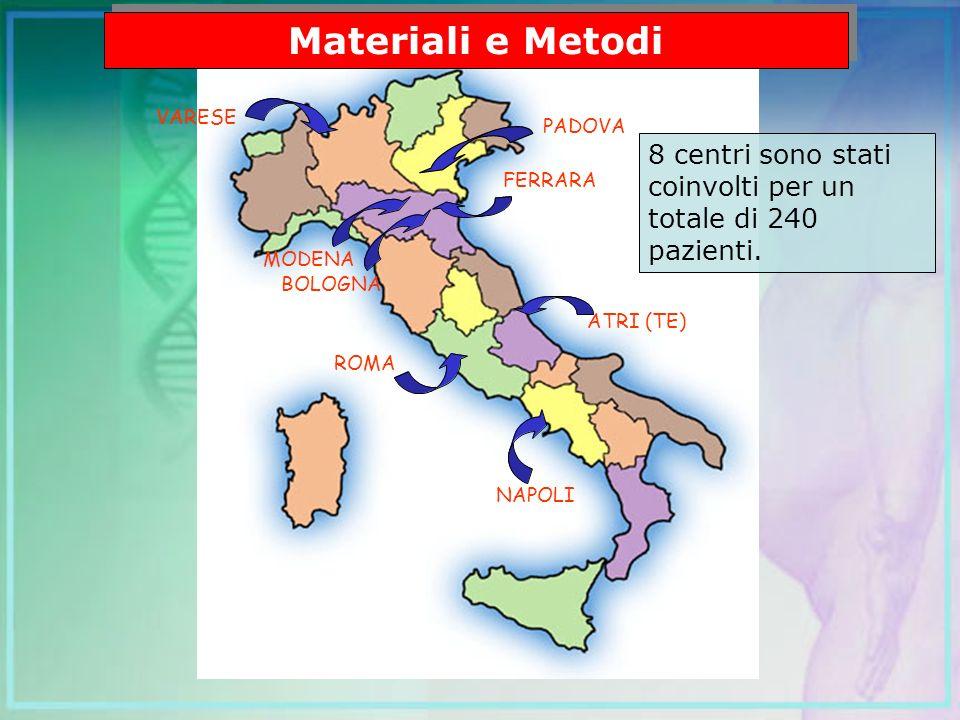 Materiali e Metodi NAPOLI. ROMA. ATRI (TE) MODENA. FERRARA. BOLOGNA. VARESE. PADOVA.