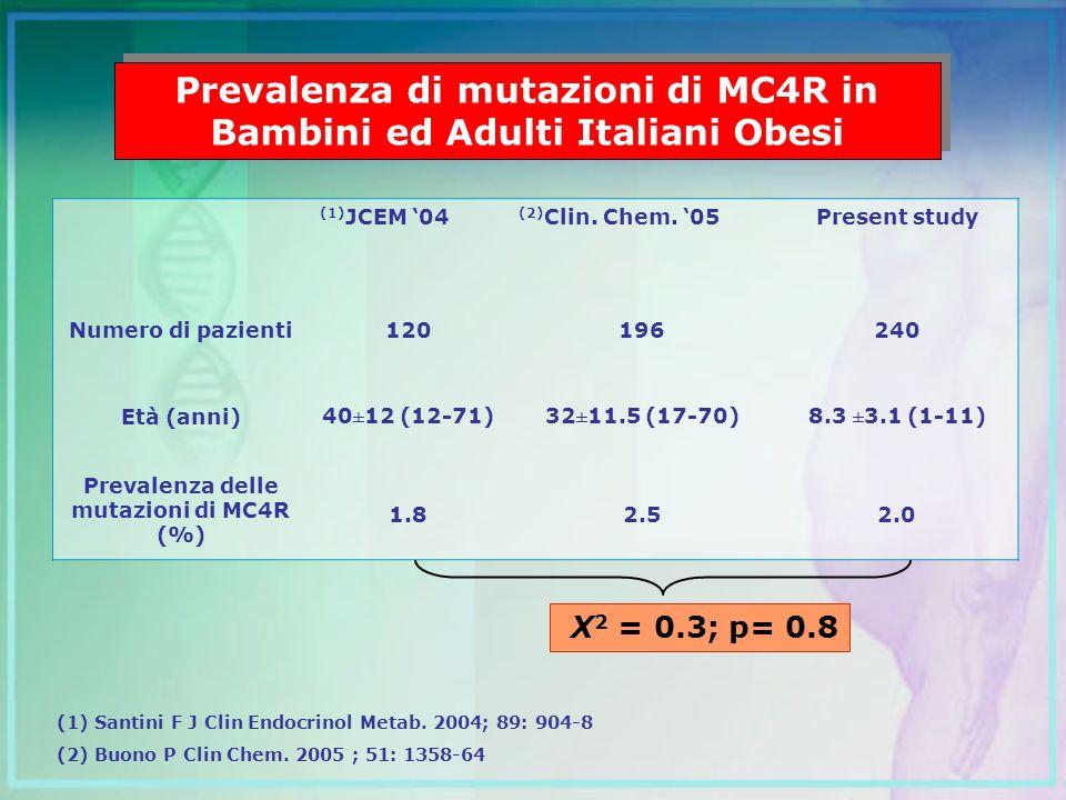 Prevalenza di mutazioni di MC4R in Bambini ed Adulti Italiani Obesi