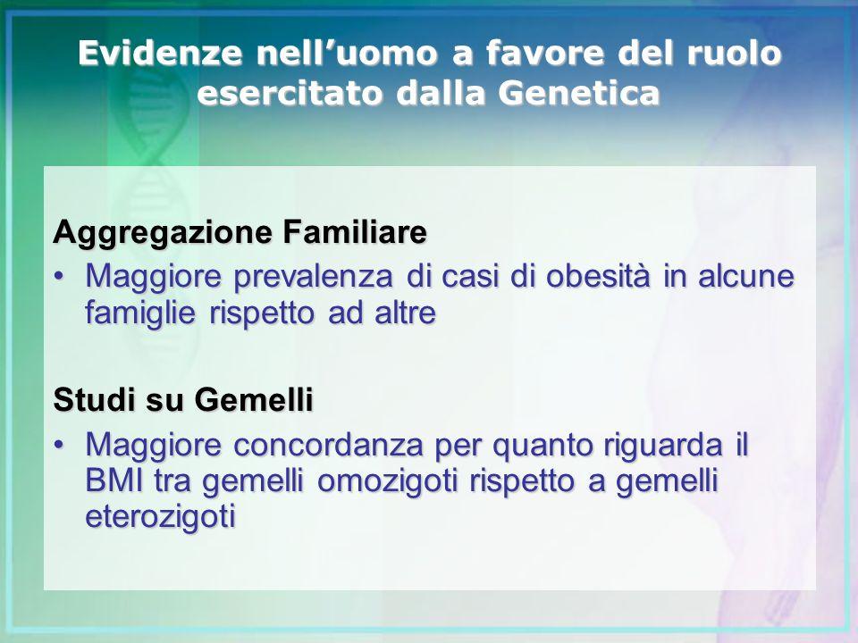 Evidenze nell'uomo a favore del ruolo esercitato dalla Genetica