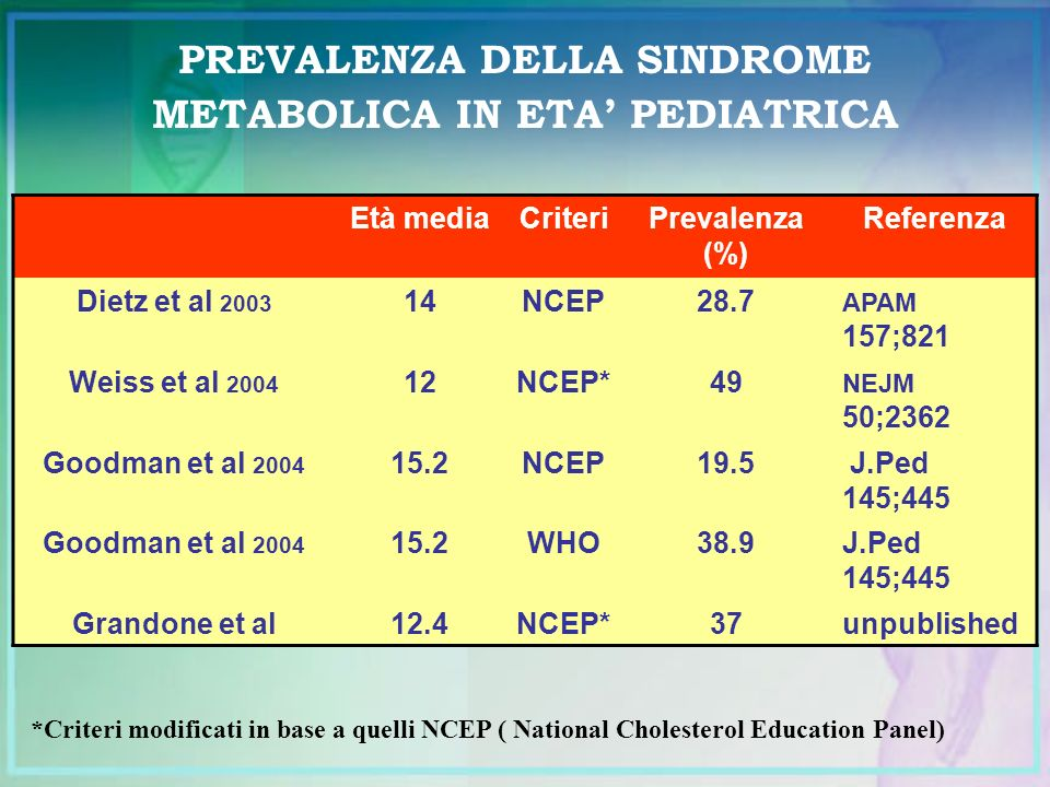 PREVALENZA DELLA SINDROME METABOLICA IN ETA' PEDIATRICA