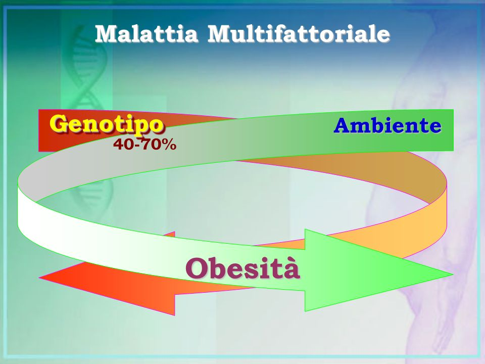 Malattia Multifattoriale