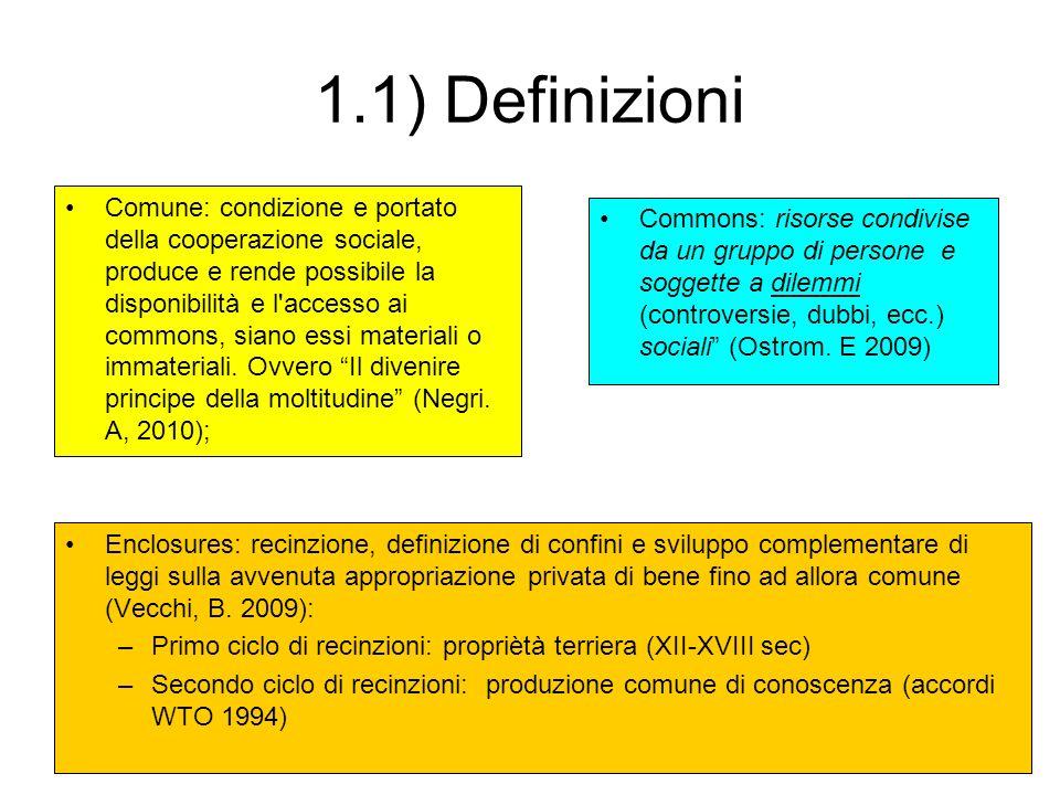 1.1) Definizioni