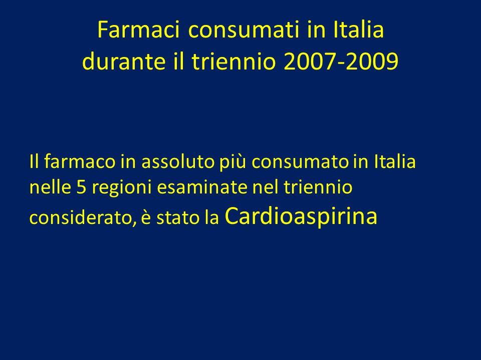 Farmaci consumati in Italia durante il triennio 2007-2009