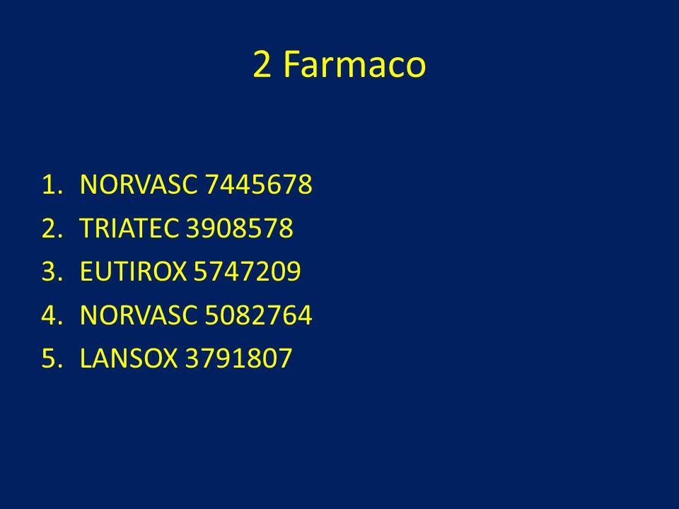 2 Farmaco NORVASC 7445678 TRIATEC 3908578 EUTIROX 5747209