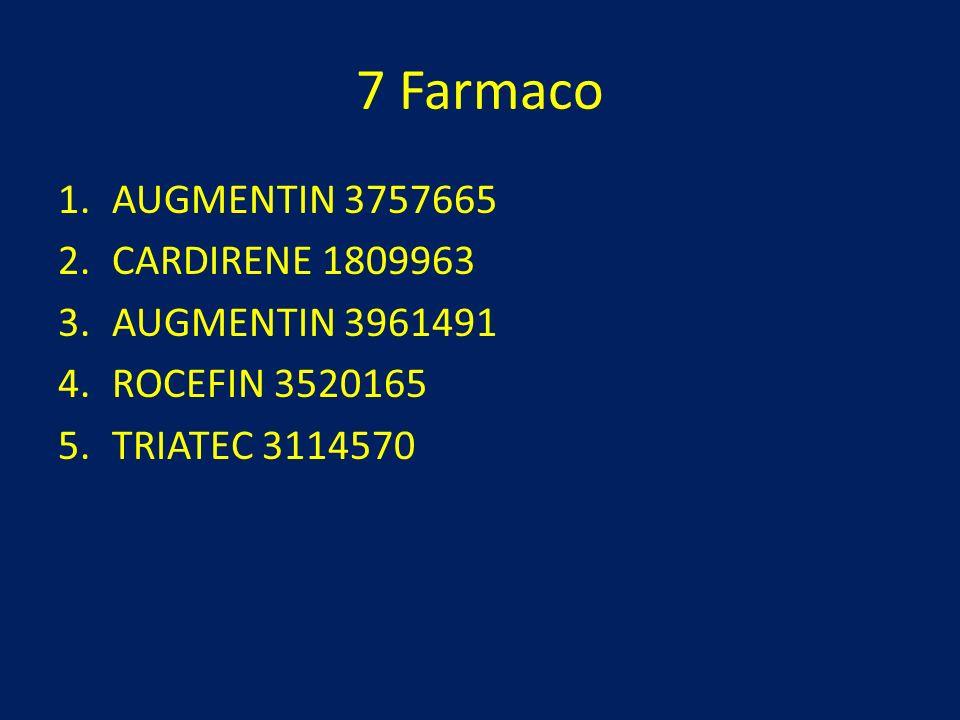 7 Farmaco AUGMENTIN 3757665 CARDIRENE 1809963 AUGMENTIN 3961491