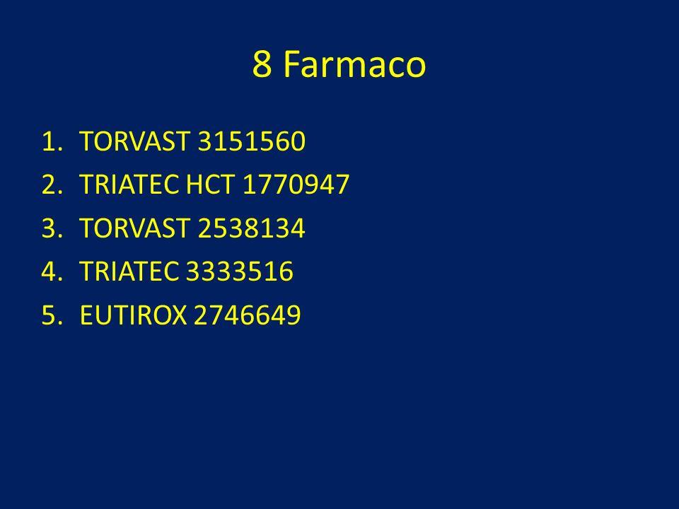 8 Farmaco TORVAST 3151560 TRIATEC HCT 1770947 TORVAST 2538134