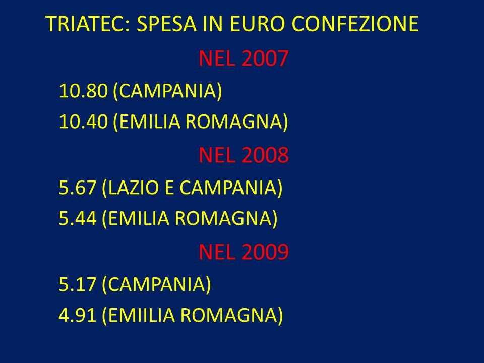 TRIATEC: SPESA IN EURO CONFEZIONE