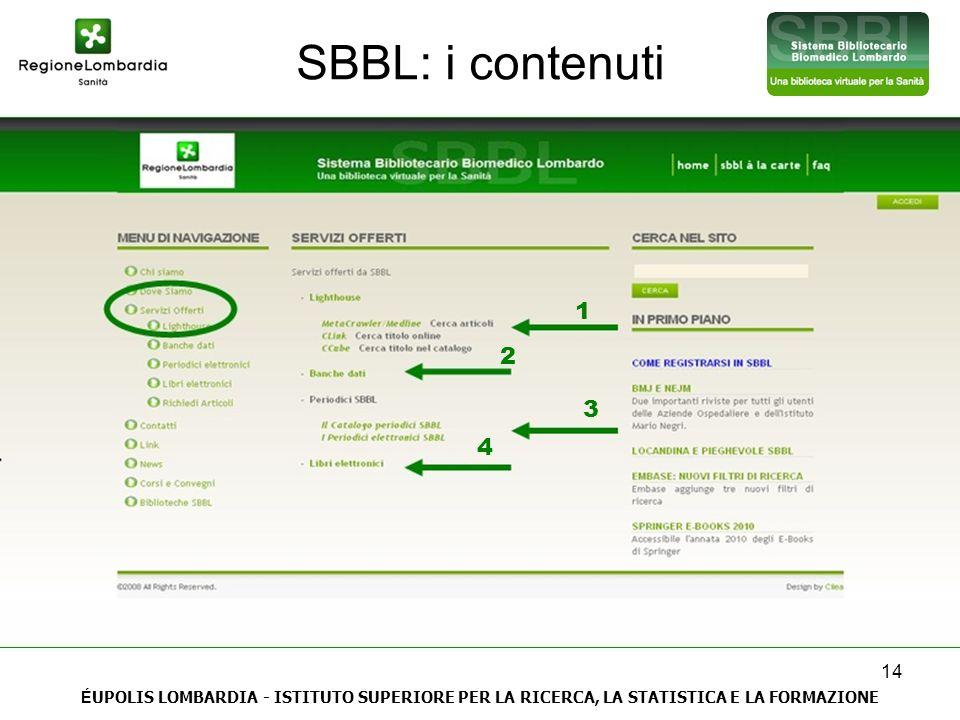 SBBL: i contenuti 1. 2. 3. 4.