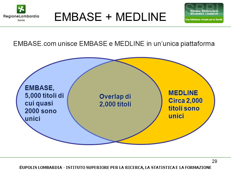 EMBASE.com unisce EMBASE e MEDLINE in un'unica piattaforma