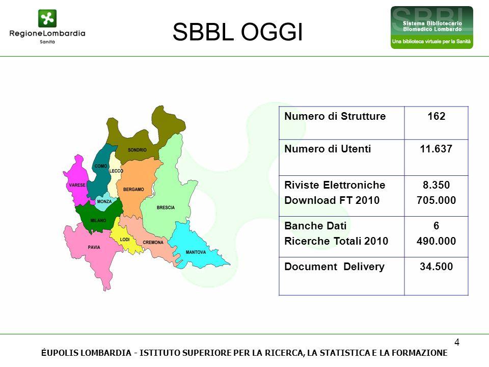 SBBL OGGI Numero di Strutture 162 Numero di Utenti 11.637