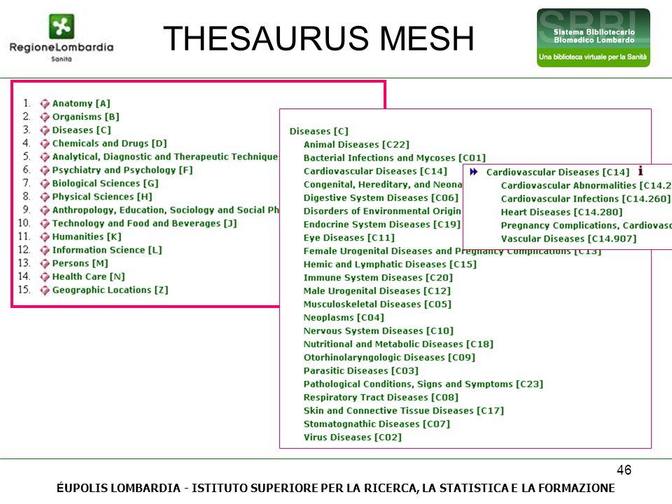 THESAURUS MESH ÉUPOLIS LOMBARDIA - ISTITUTO SUPERIORE PER LA RICERCA, LA STATISTICA E LA FORMAZIONE