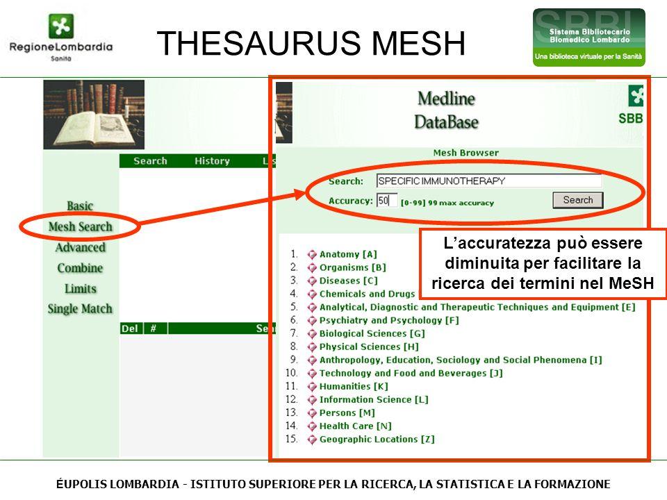 THESAURUS MESH L'accuratezza può essere diminuita per facilitare la ricerca dei termini nel MeSH.