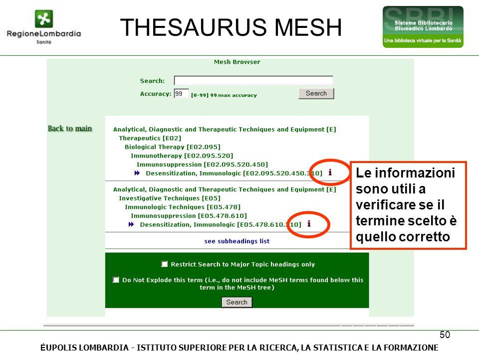 THESAURUS MESH Le informazioni sono utili a verificare se il termine scelto è quello corretto.