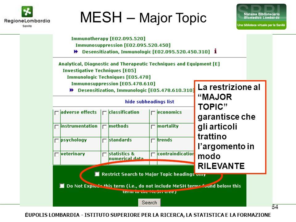 MESH – Major Topic La restrizione al MAJOR TOPIC garantisce che gli articoli trattino l'argomento in modo RILEVANTE.