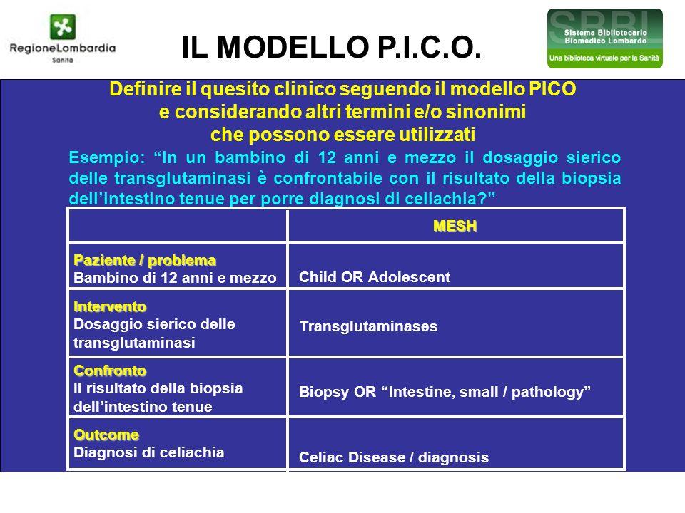 27/06/11 IL MODELLO P.I.C.O. Definire il quesito clinico seguendo il modello PICO. e considerando altri termini e/o sinonimi.