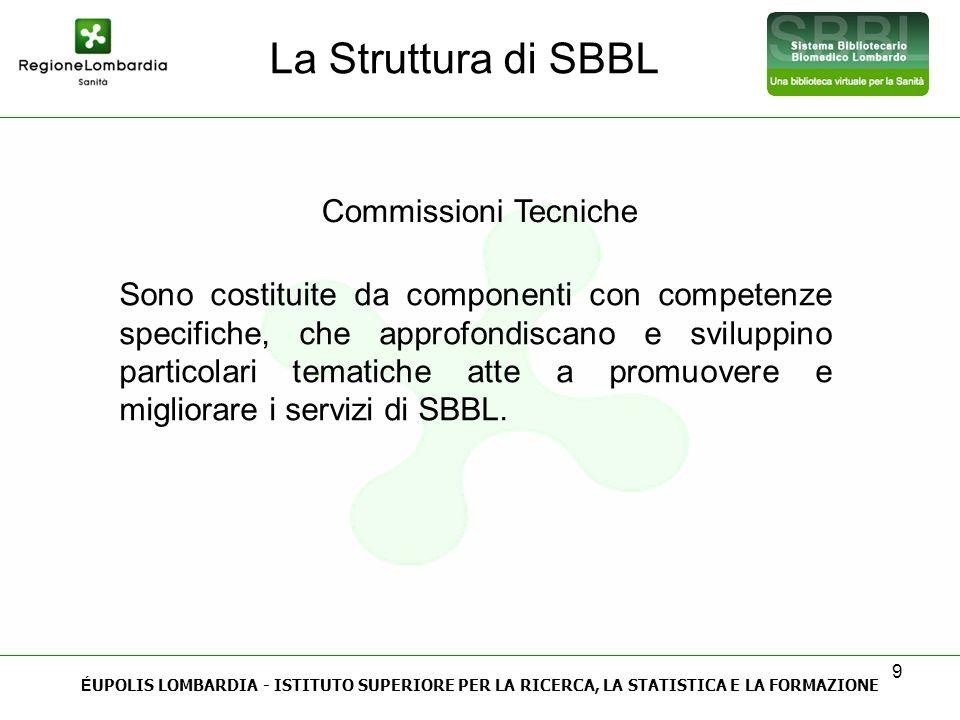 La Struttura di SBBL Commissioni Tecniche