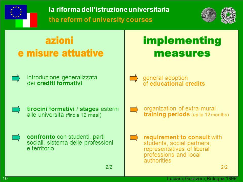 azioni e misure attuative implementing measures