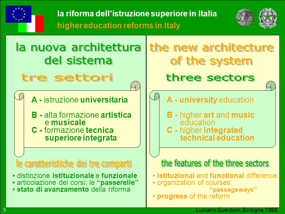 le caratteristiche dei tre comparti the features of the three sectors