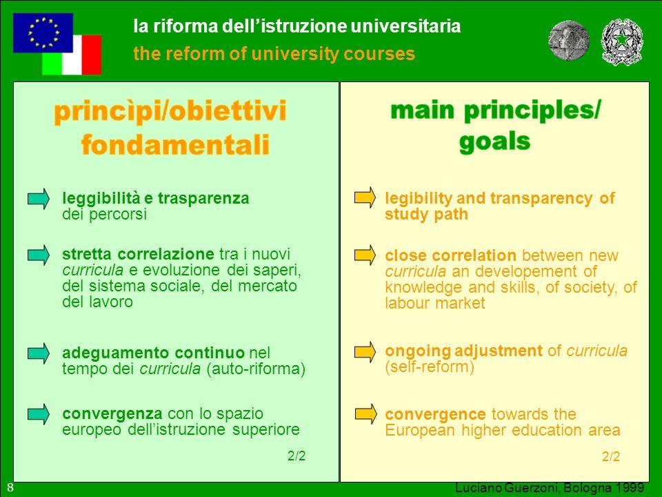 princìpi/obiettivi fondamentali main principles/ goals
