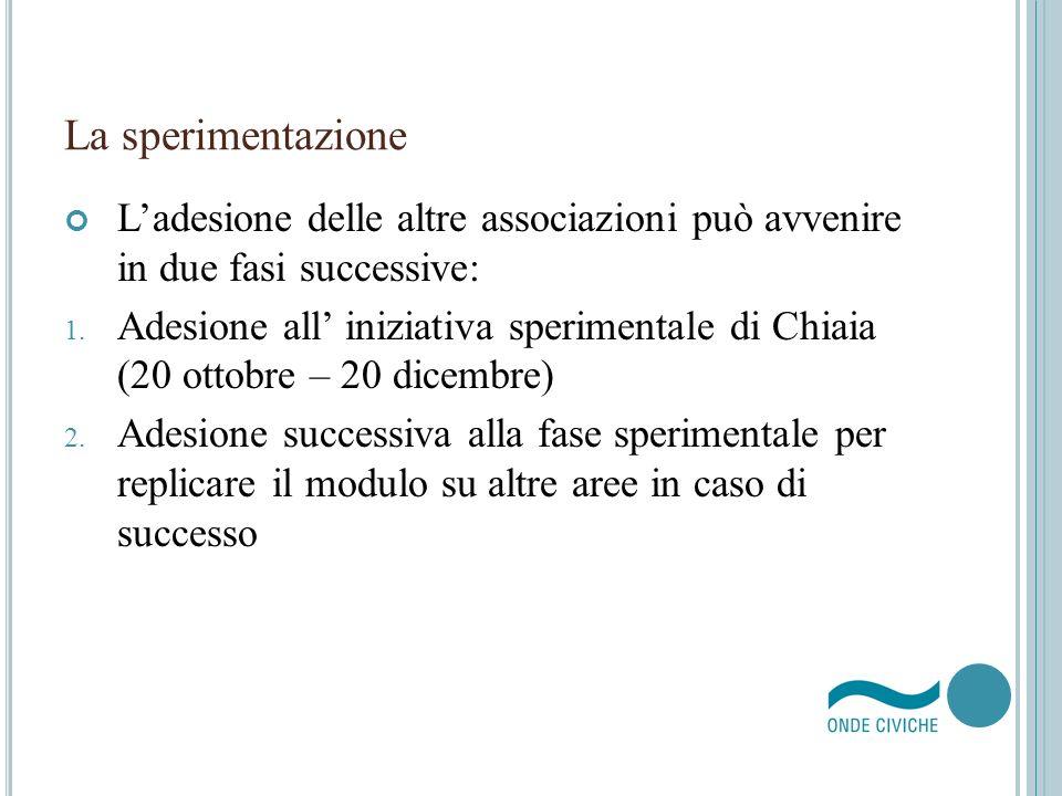 La sperimentazione L'adesione delle altre associazioni può avvenire in due fasi successive:
