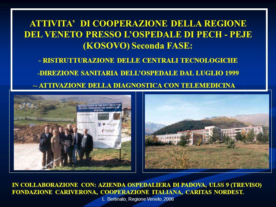 ATTIVITA' DI COOPERAZIONE DELLA REGIONE DEL VENETO PRESSO L'OSPEDALE DI PECH - PEJE (KOSOVO) Seconda FASE: