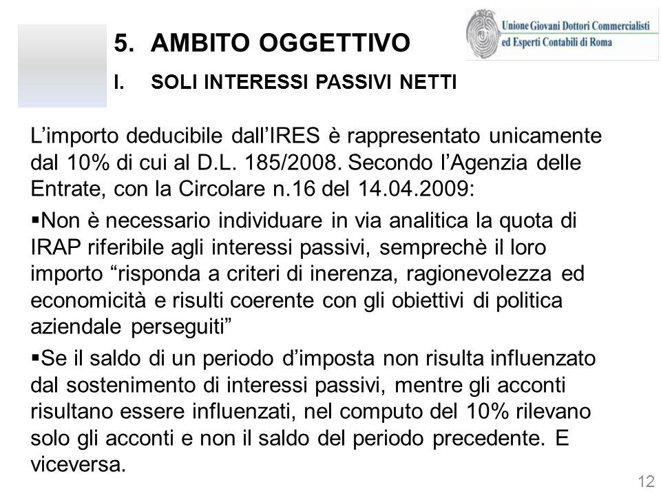 AMBITO OGGETTIVO SOLI INTERESSI PASSIVI NETTI.