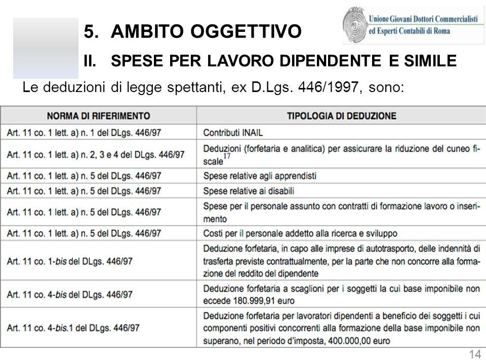 AMBITO OGGETTIVO SPESE PER LAVORO DIPENDENTE E SIMILE