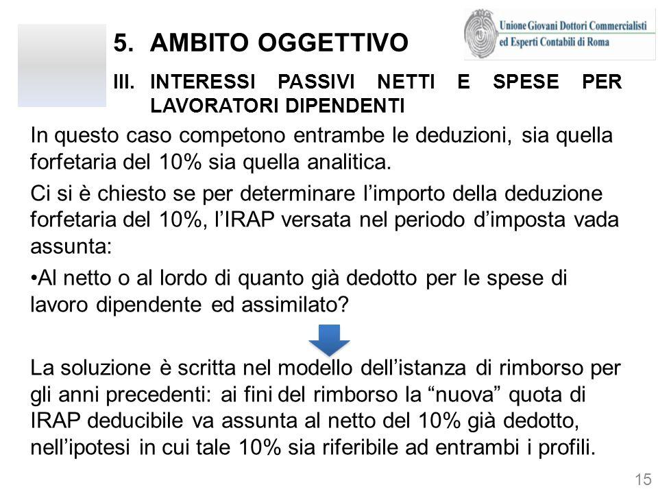 AMBITO OGGETTIVO INTERESSI PASSIVI NETTI E SPESE PER LAVORATORI DIPENDENTI.