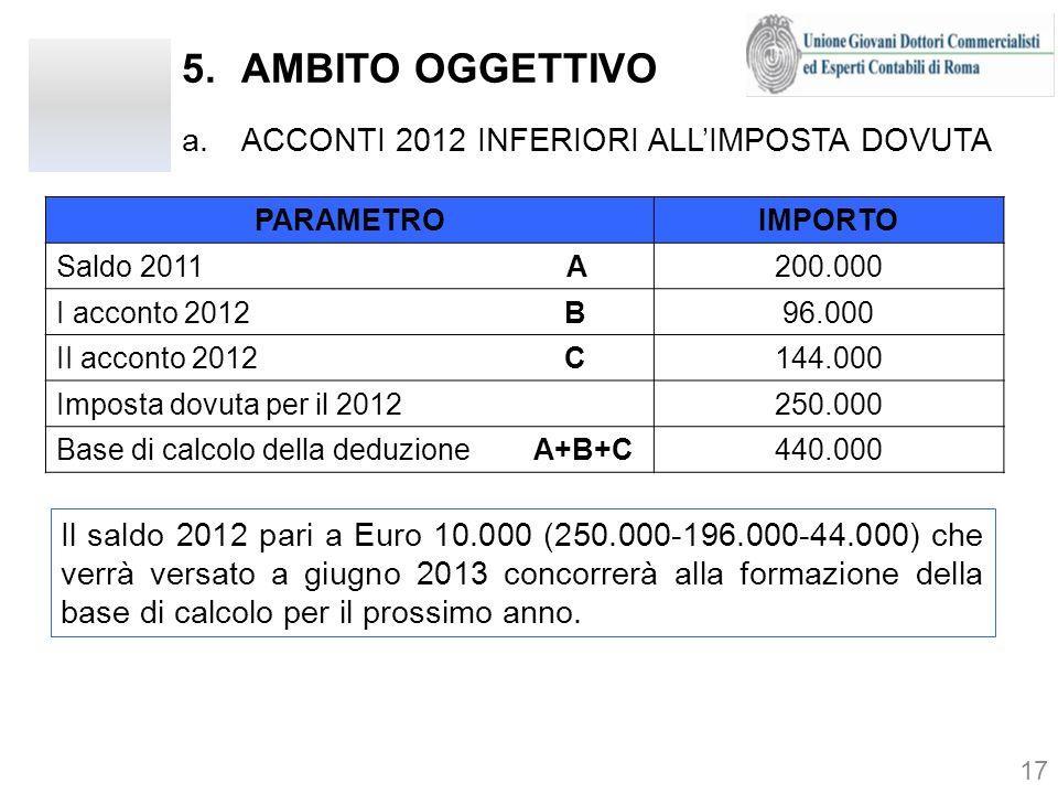 AMBITO OGGETTIVO ACCONTI 2012 INFERIORI ALL'IMPOSTA DOVUTA