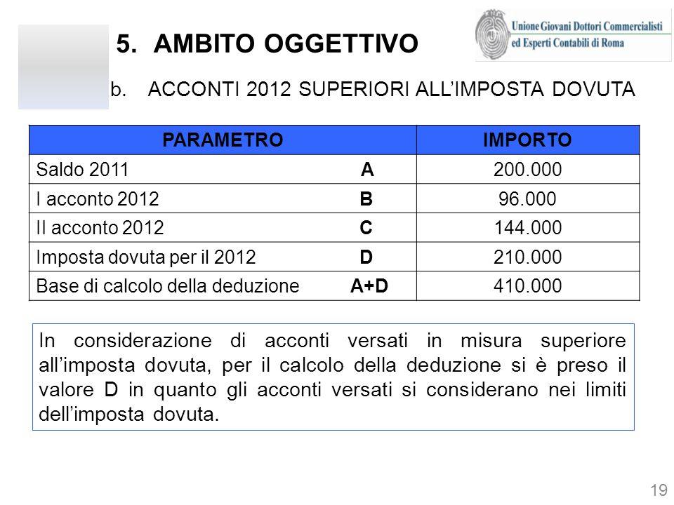AMBITO OGGETTIVO ACCONTI 2012 SUPERIORI ALL'IMPOSTA DOVUTA