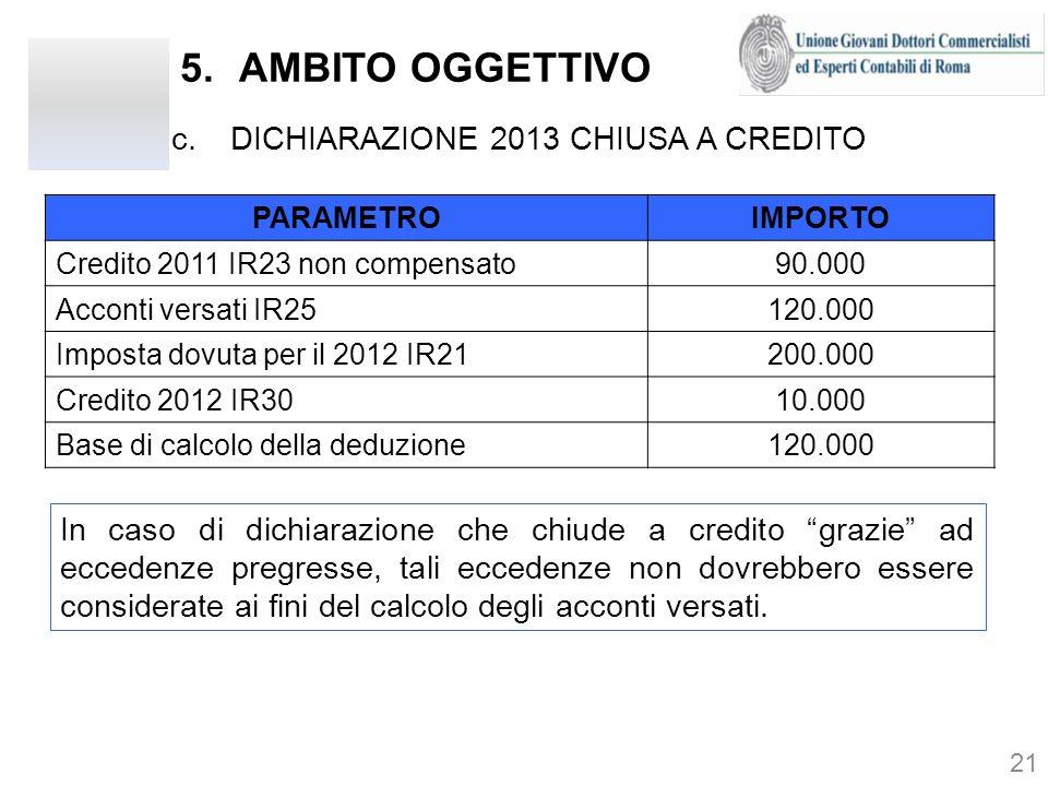 AMBITO OGGETTIVO DICHIARAZIONE 2013 CHIUSA A CREDITO