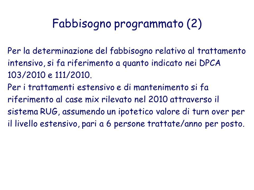 Fabbisogno programmato (2)