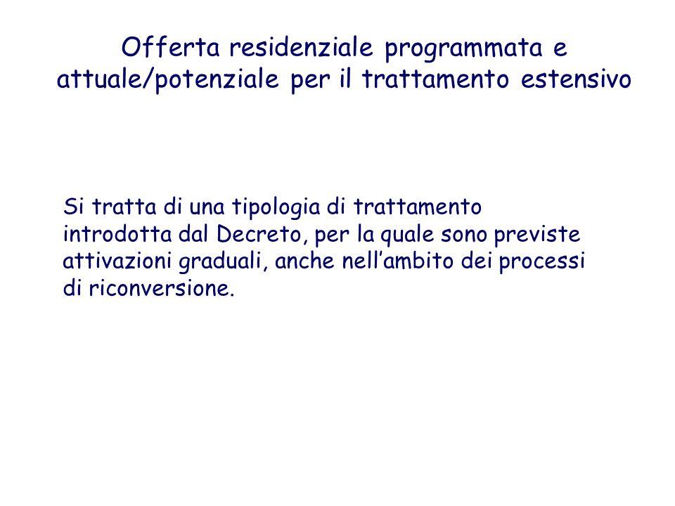 Offerta residenziale programmata e attuale/potenziale per il trattamento estensivo