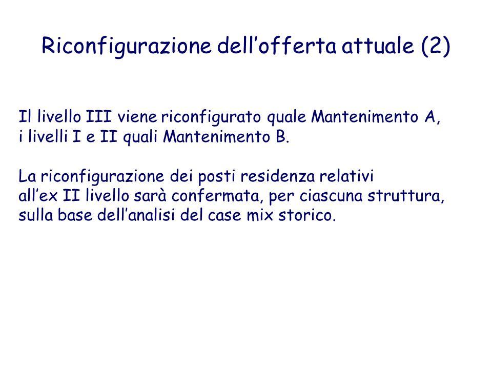 Riconfigurazione dell'offerta attuale (2)