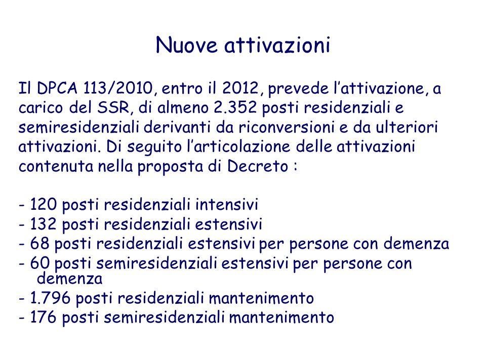 Nuove attivazioniIl DPCA 113/2010, entro il 2012, prevede l'attivazione, a. carico del SSR, di almeno 2.352 posti residenziali e.