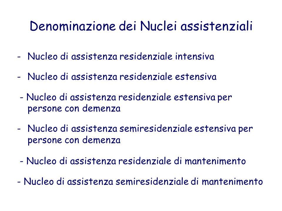 Denominazione dei Nuclei assistenziali
