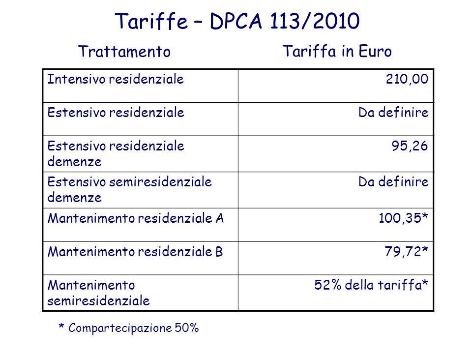 Tariffe – DPCA 113/2010 Trattamento Tariffa in Euro