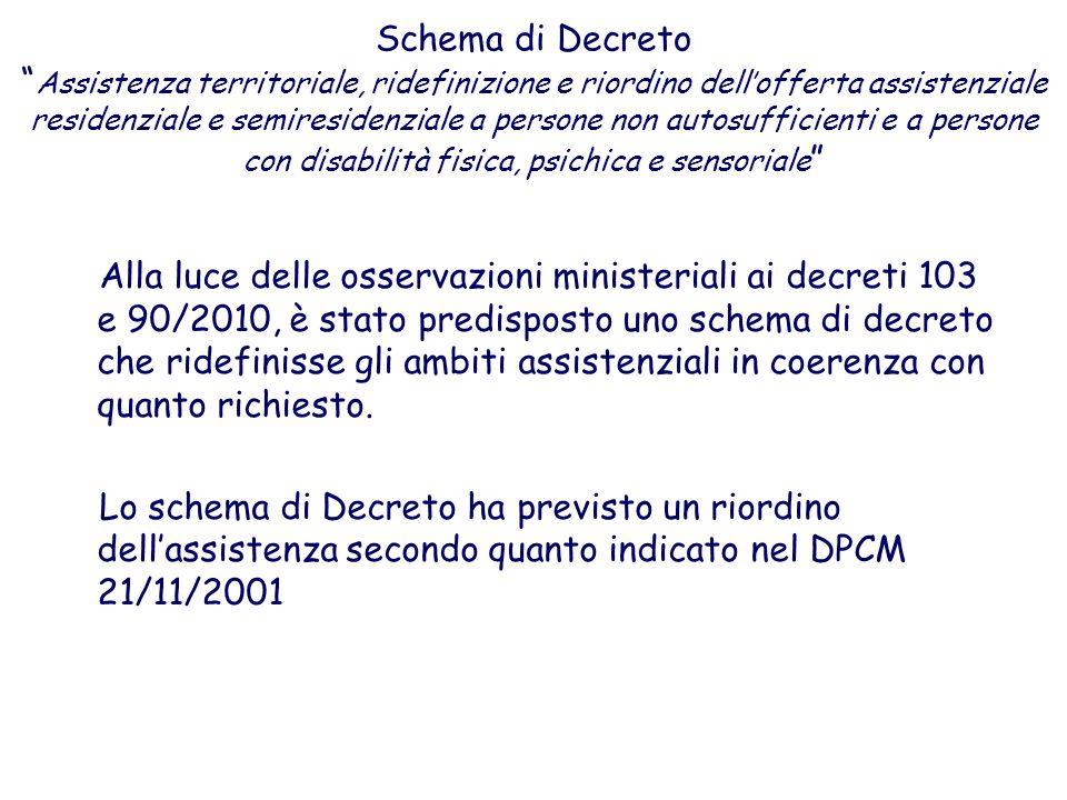 Schema di Decreto Assistenza territoriale, ridefinizione e riordino dell'offerta assistenziale residenziale e semiresidenziale a persone non autosufficienti e a persone con disabilità fisica, psichica e sensoriale
