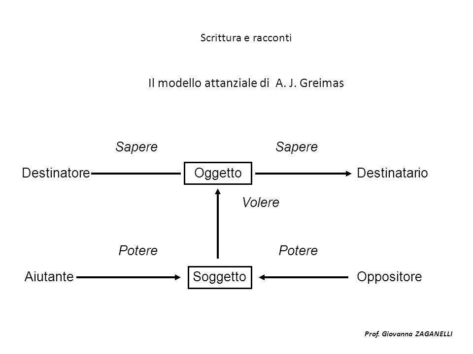 Le strutture narrative dell informazione ppt scaricare - Modello di scrittura vichingo ...