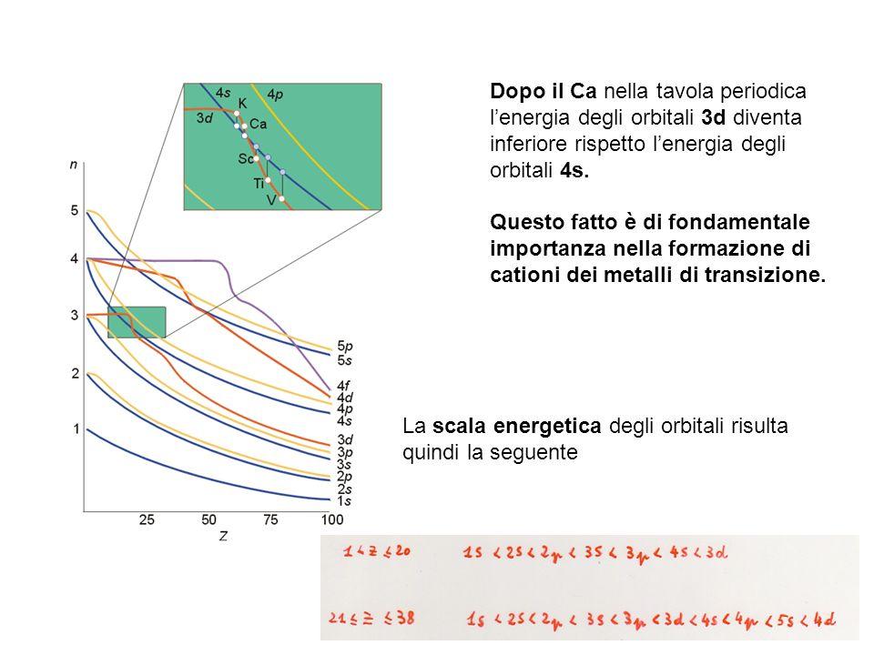 Comportamento dualistico della materia ppt video online scaricare - Tavola periodica dei metalli ...