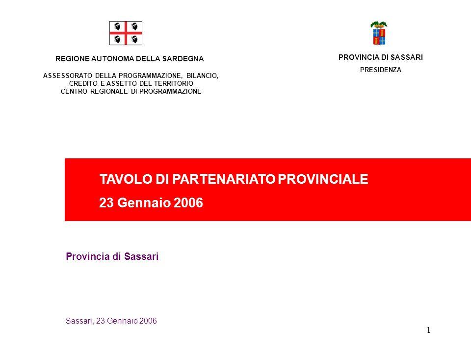TAVOLO DI PARTENARIATO PROVINCIALE 23 Gennaio 2006