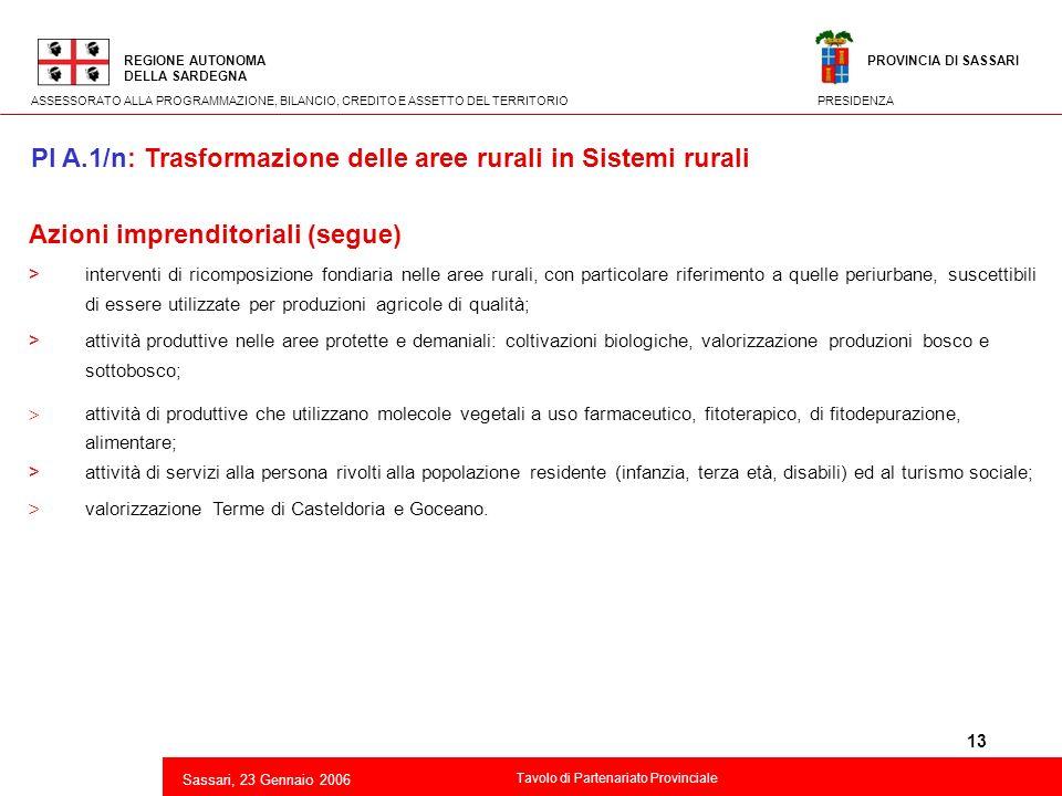 PI A.1/n: Trasformazione delle aree rurali in Sistemi rurali